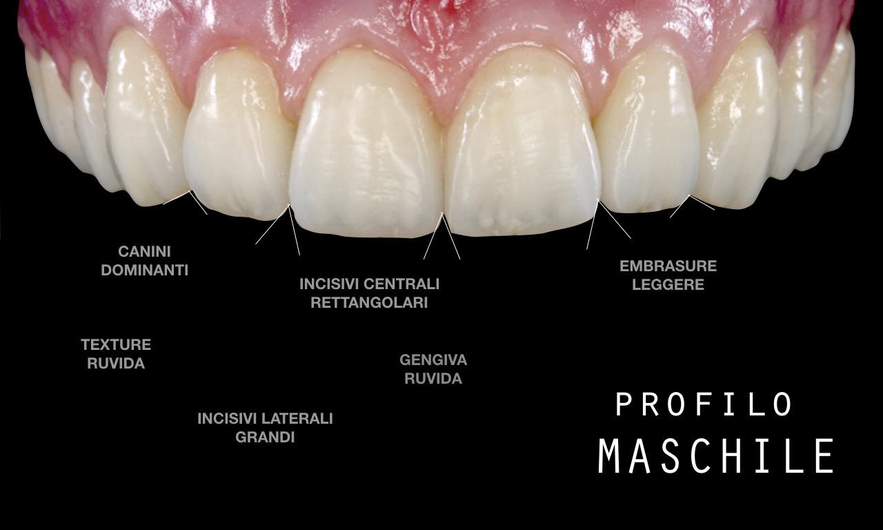 profilo-maschile-denti